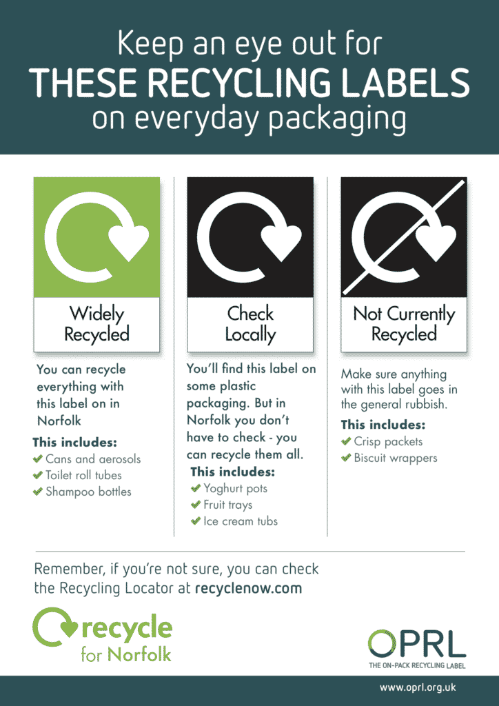 recycling-labels