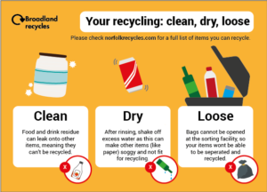 Find out why your recycling should be clean, dry and loose.
